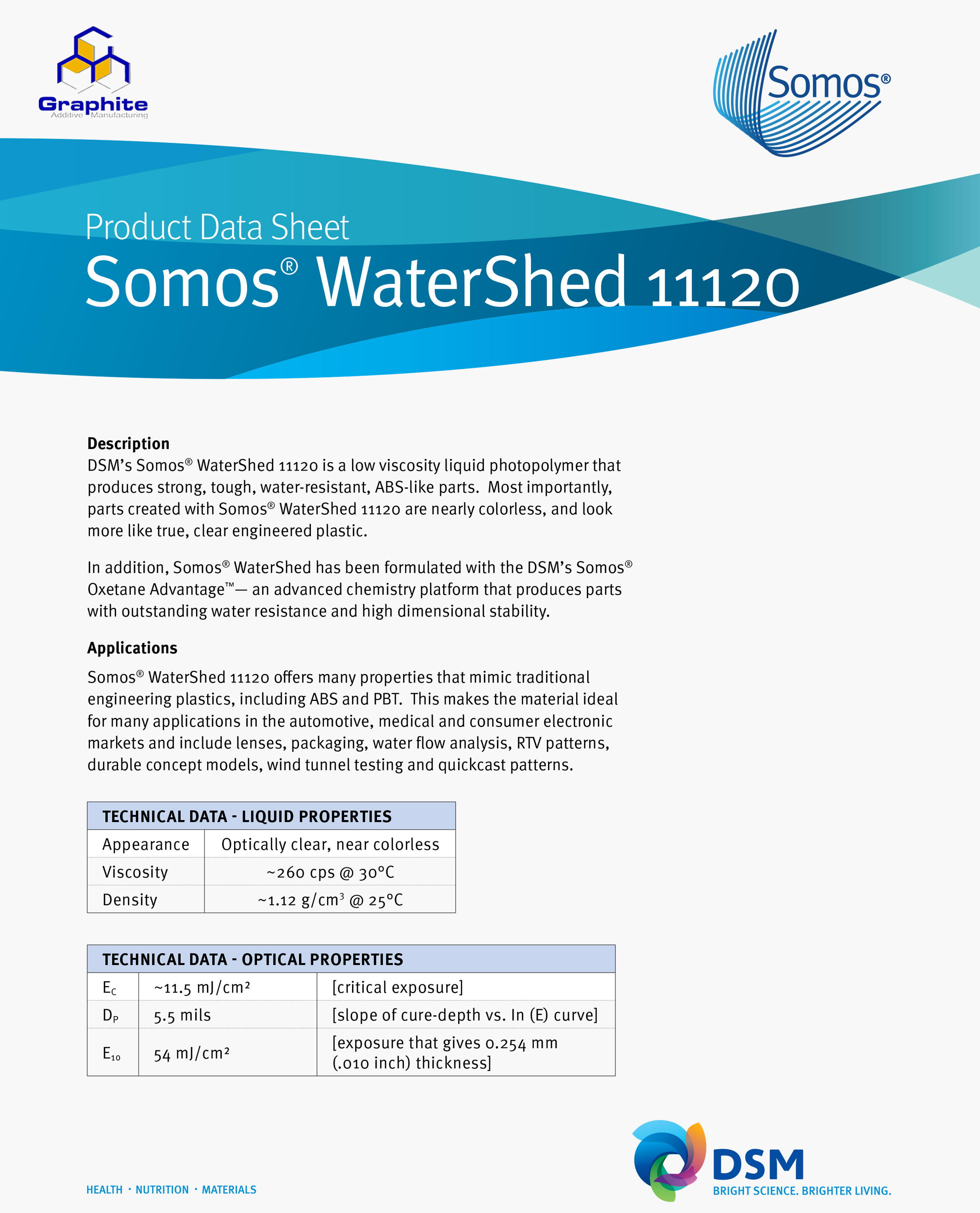 watershed product data sheet